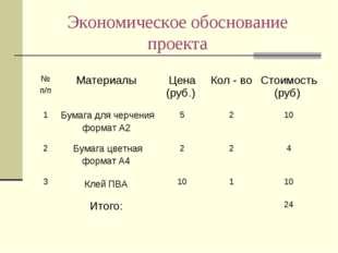 Экономическое обоснование проекта № п/пМатериалы Цена (руб.) Кол - во Сто