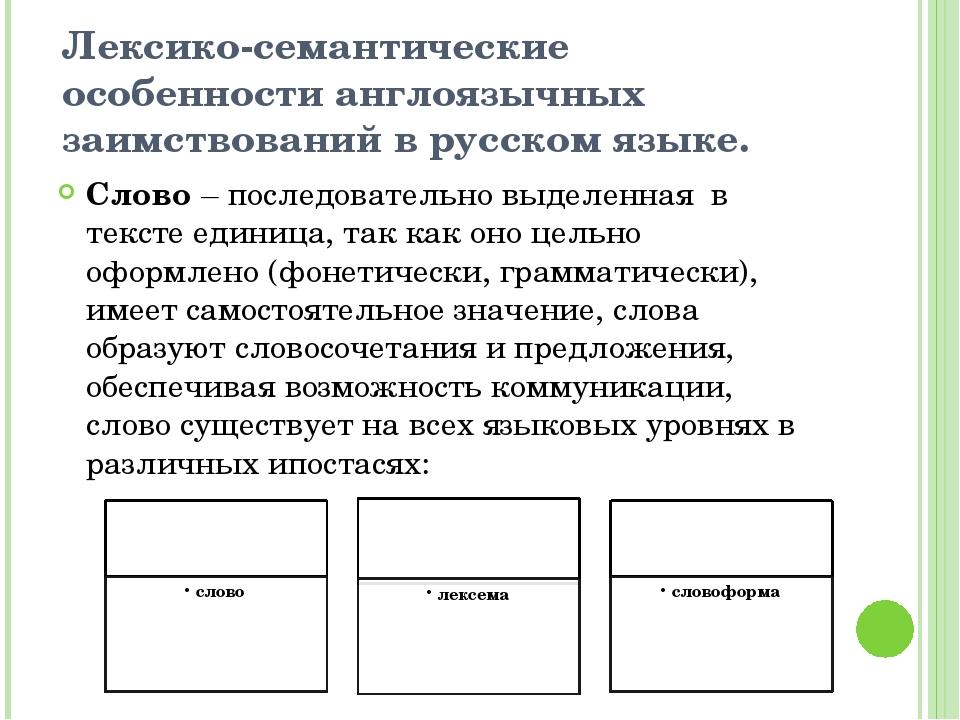 Лексико-семантические особенности англоязычных заимствований в русском языке....