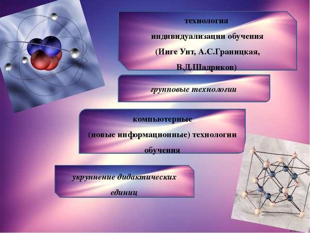 технология индивидуализации обучения (Инге Унт, А.С.Границкая, В.Д.Шадриков)...