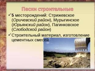 5 месторождений: Стрижевское (Оричевский район), Мурыгинское (Юрьянский район