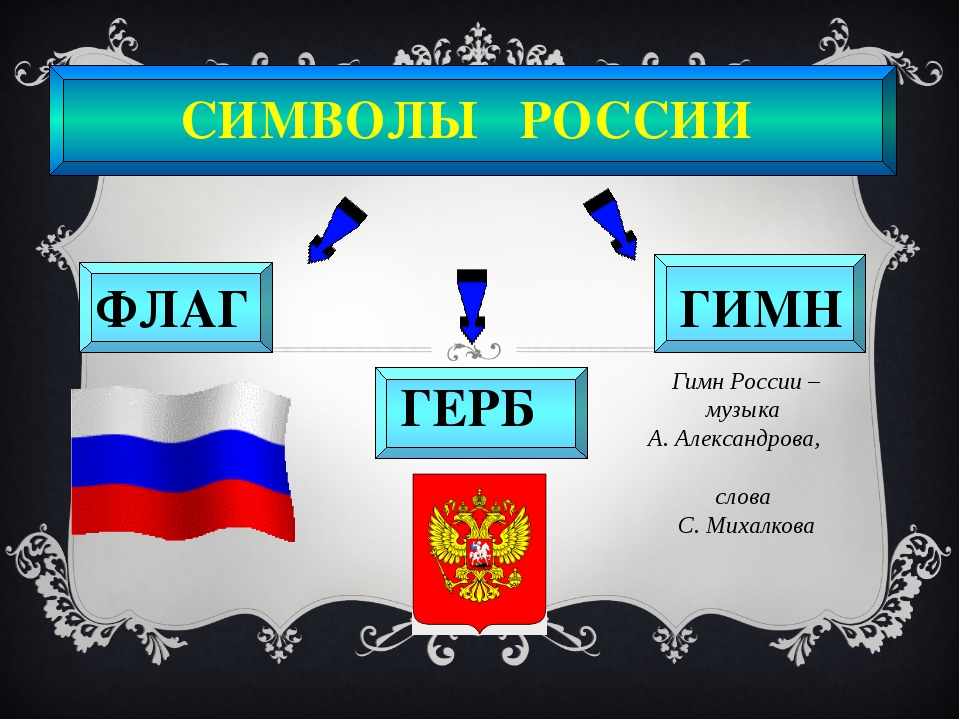 Кто написал текст и музыку гимна России?
