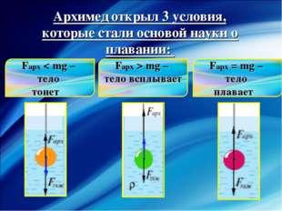 Архимед открыл 3 условия, которые стали основой науки о плавании: Fарх < mg –