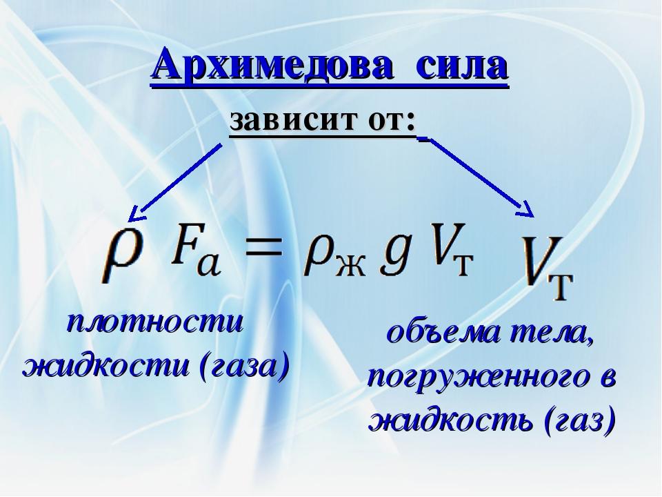 Архимедова сила зависит от: плотности жидкости (газа) объема тела, погруженно...