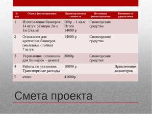 Смета проекта № п/п Объектфинансирования Ориентировочная стоимость Источники