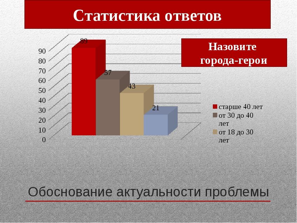 Обоснование актуальности проблемы Статистика ответов Назовите города-герои