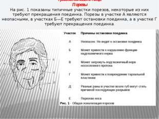 Травмы головы и лица Порезы На рис. 1 показаны типичные участки порезов, неко