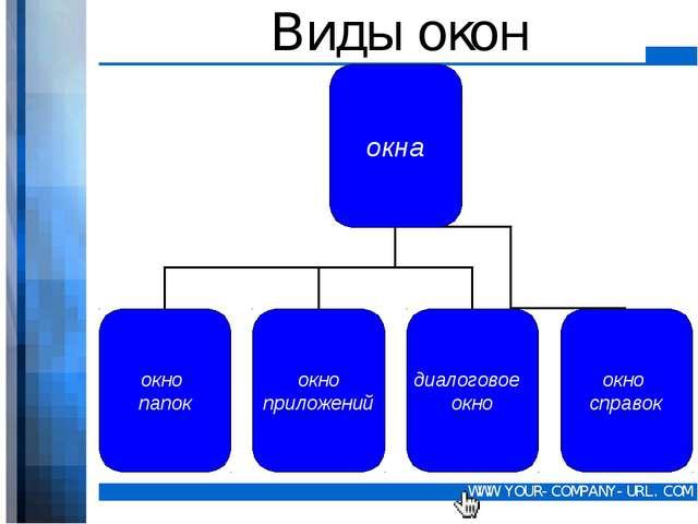 Виды окон WWW.YOUR-COMPANY-URL.COM