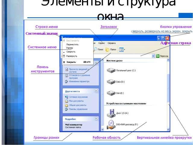 Элементы и структура окна Системный значок Адресная строка WWW.YOUR-COMPANY-U...