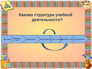 Какова структура учебной деятельности? Контроль и коррекция Оценивание резул