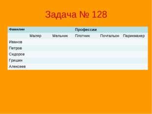 Задача № 128 ФамилииПрофессии МалярМельникПлотникПочтальонПарикмахе