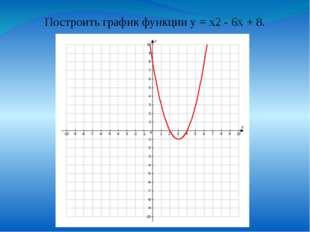 Построить график функции у = х2 - 6х + 8.