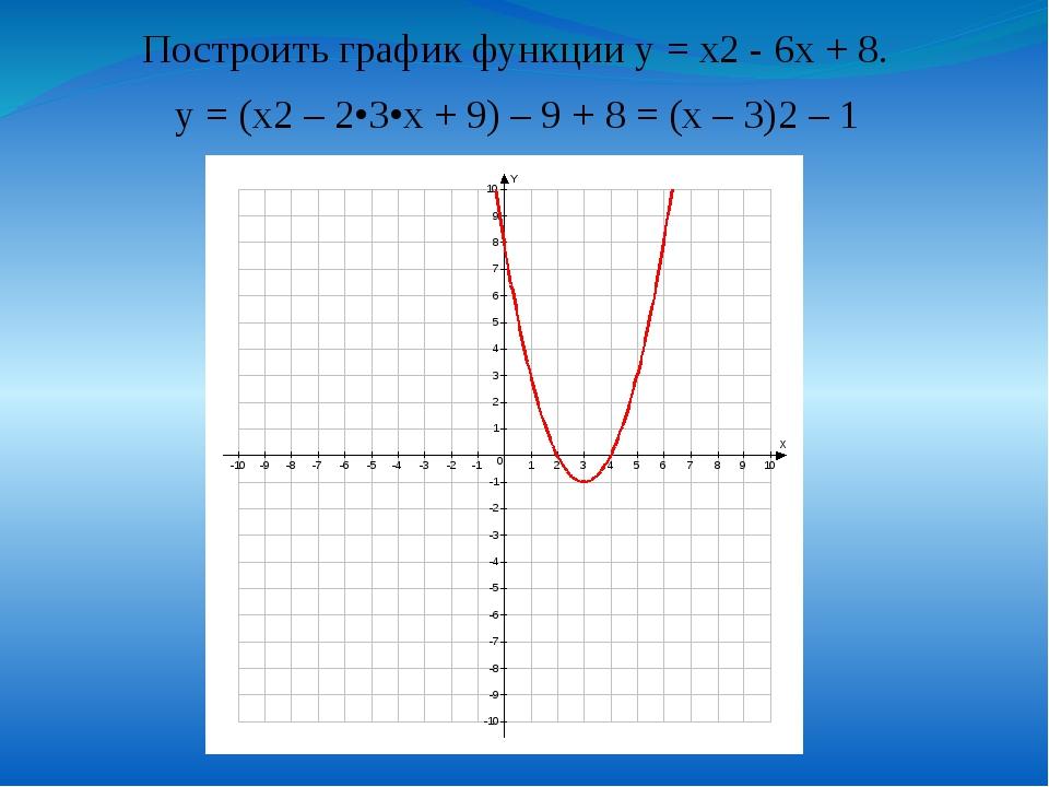 у = (х2 – 2•3•x + 9) – 9 + 8 = (x – 3)2 – 1 Построить график функции у = х2 -...