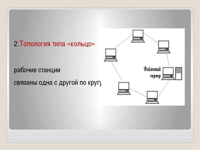 2.Топология типа «кольцо» рабочие станции связаны одна с другой по кругу.