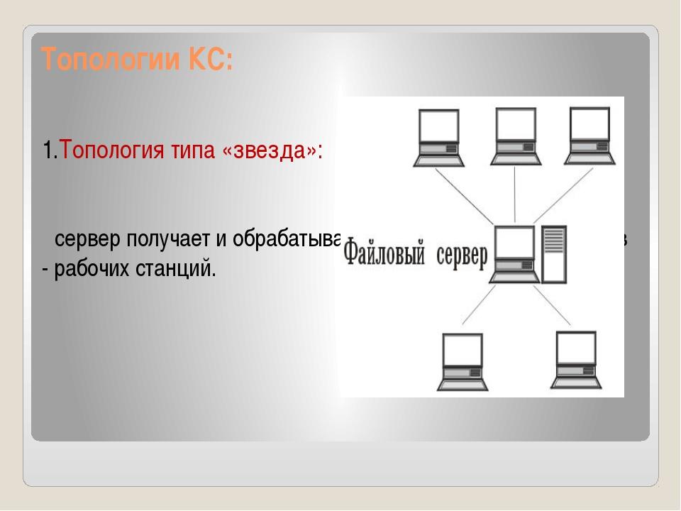 Топологии КС: 1.Топология типа «звезда»: сервер получает и обрабатывает все д...