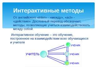 От английского «inter» - «между», «act» - «действие». Дословный перевод обозн