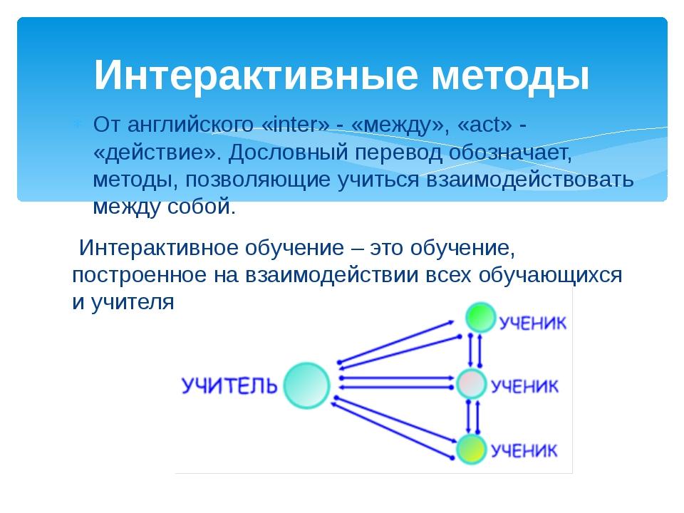 От английского «inter» - «между», «act» - «действие». Дословный перевод обозн...
