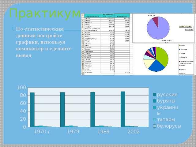 Практикум По статистическим данным постройте графики, используя компьютер и с...
