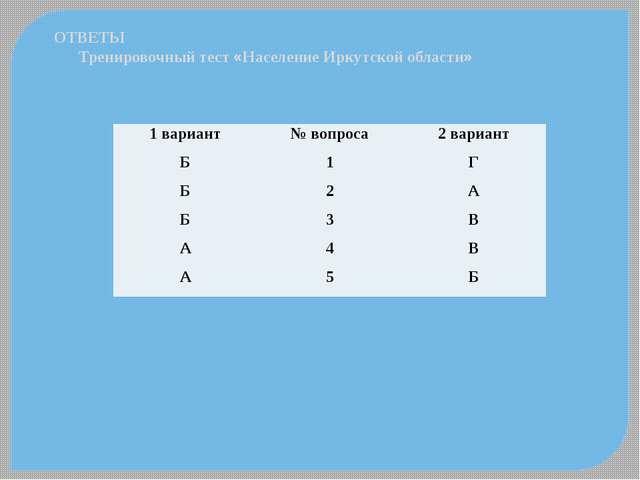 ОТВЕТЫ Тренировочный тест «Население Иркутской области» 1 вариант № вопроса 2...