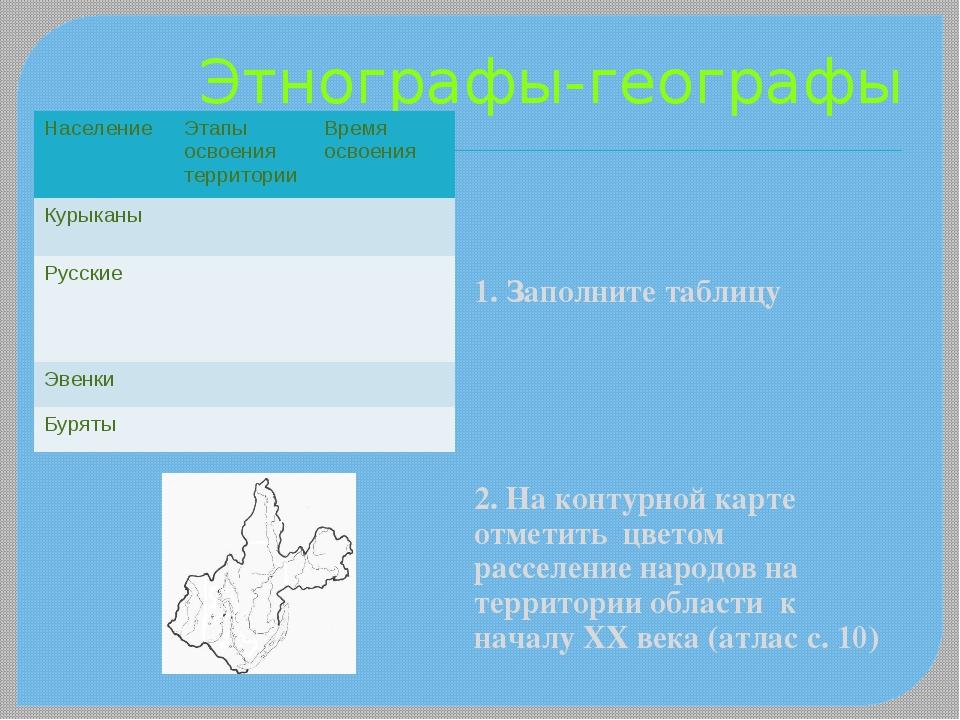 Этнографы-географы 1. Заполните таблицу 2. На контурной карте отметить цветом...