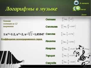 Логарифмы в музыке Октава состоит из 12 полутонов 1:x12=1:2, x12=2, x= =1,059