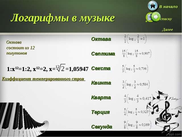 Логарифмы в музыке Октава состоит из 12 полутонов 1:x12=1:2, x12=2, x= =1,059...