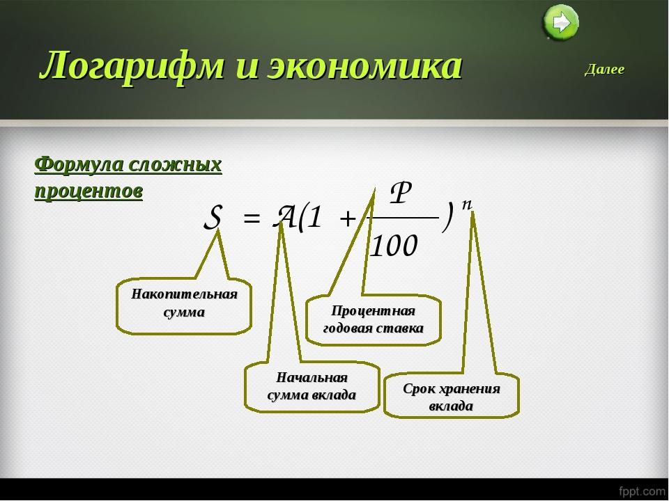 Логарифм и экономика Накопительная сумма Начальная сумма вклада Процентная го...