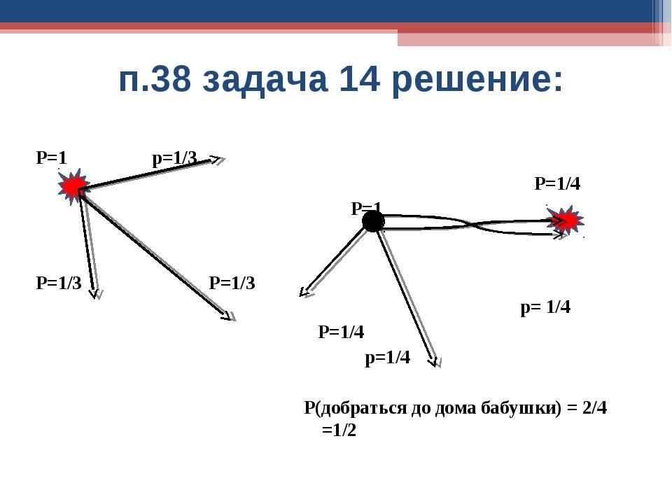 п.38 задача 14 решение: Р=1 р=1/3 Р=1/3 Р=1/3 Р=1/4 Р=1 р= 1/4 Р=1/4 р=1/4 Р...