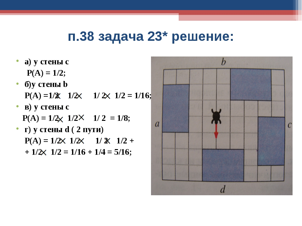 п.38 задача 23* решение: а) у стены с Р(А) = 1/2; б)у стены b Р(А) =1/2 1/2 1...