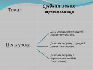 Тема: Цель урока Средняя линия треугольника Дать определение средней линии тр