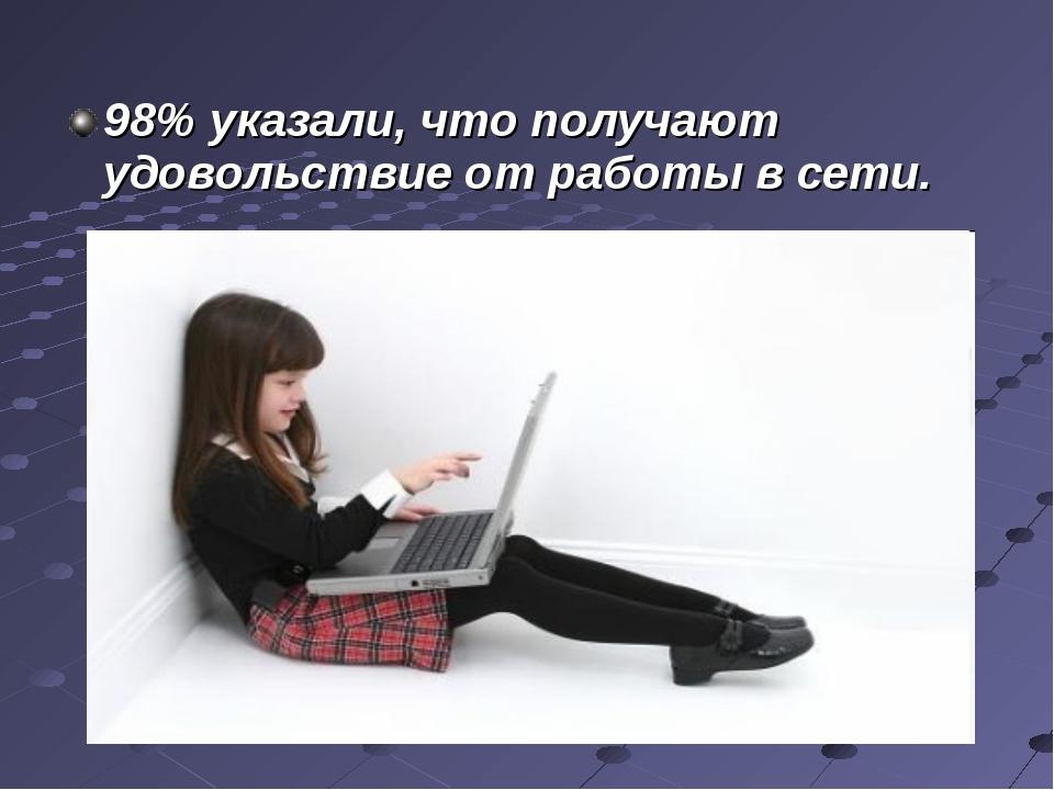 98% указали, что получают удовольствие от работы в сети.