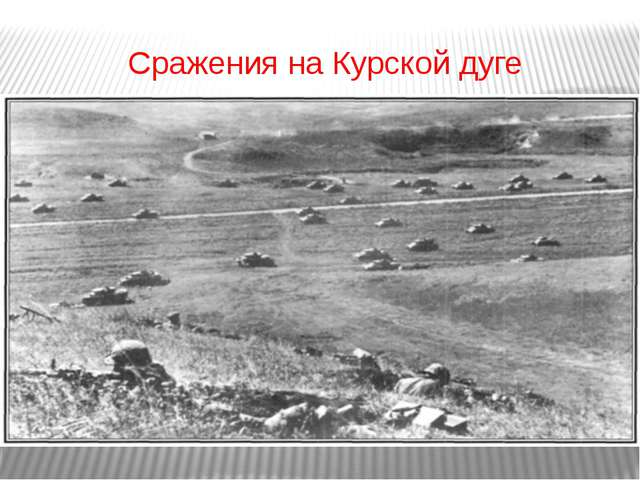 Сражения на Курской дуге