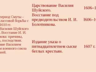 Второй период Смуты – период классовой борьбы с 1606 по 1610 гг. Приход Васил