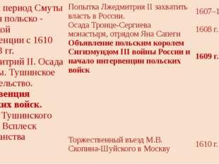 Третий период Смуты – времяпольско-щведскойинтервенции с 1610 по 1613 гг. Лже