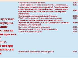 Междуцарствие. Семибоярщина.Призвание Владислава на русский престол. Первоеоп