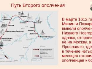 Путь Второго ополчения В марте 1612 года Минин и Пожарский вывели ополчение и