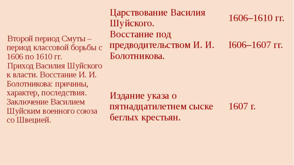 Второй период Смуты – период классовой борьбы с 1606 по 1610 гг. Приход Васил...