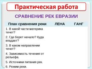 СРАВНЕНИЕ РЕК ЕВРАЗИИ План сравнения рекиЛЕНАГАНГ 1. В какой части материка