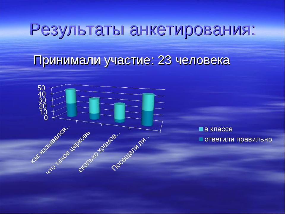 Результаты анкетирования: Принимали участие: 23 человека