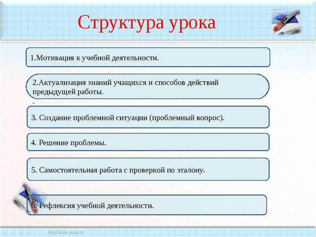 Структура урока 1.Мотивация к учебной деятельности. 2.Актуализация знаний уча...