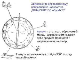 Движение по определенному направлению называется ДВИЖЕНИЕ ПО АЗИМУТУ. Азимут