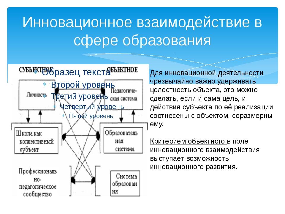 Инновационное взаимодействие в сфере образования Для инновационной деятельнос...