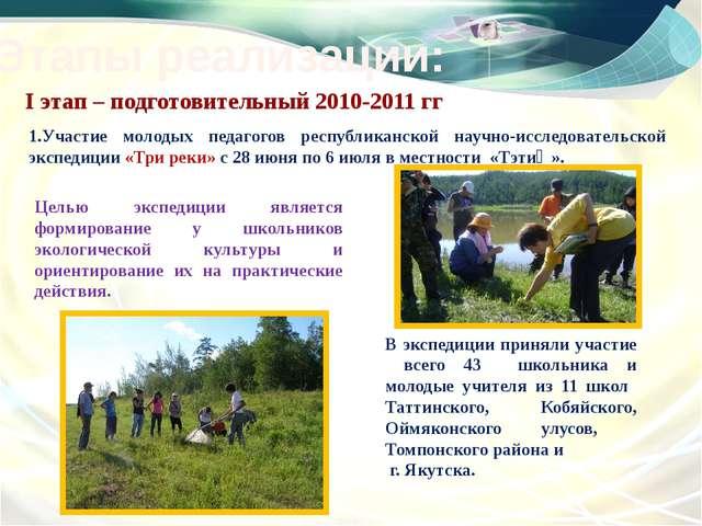 Этапы реализации: I этап – подготовительный 2010-2011 гг 1.Участие молодых пе...