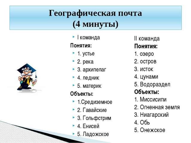 I команда Понятия: 1. устье 2. река 3. архипелаг 4. ледник 5. материк Объекты...