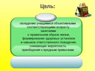 Цель: овладение учащимися объективными соответствующими возрасту занятиями о