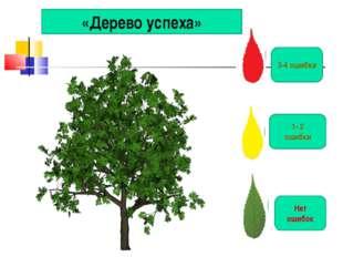 3-4 ошибки Нет ошибок 1- 2 ошибки «Дерево успеха»