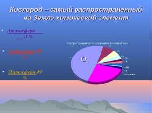 Кислород – самый распространенный на Земле химический элемент Атмосфера 21 %