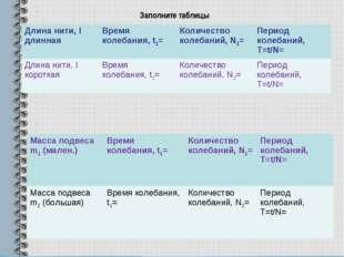 Заполните таблицы Длина нити, l длиннаяВремя колебания, t1=Количество колеб