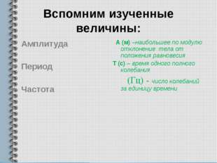 Вспомним изученные величины: Амплитуда Период Частота А (м) –наибольшее по мо