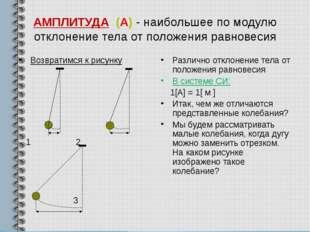АМПЛИТУДА (А) - наибольшее по модулю отклонение тела от положения равновесия