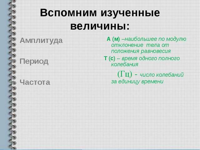 Вспомним изученные величины: Амплитуда Период Частота А (м) –наибольшее по мо...